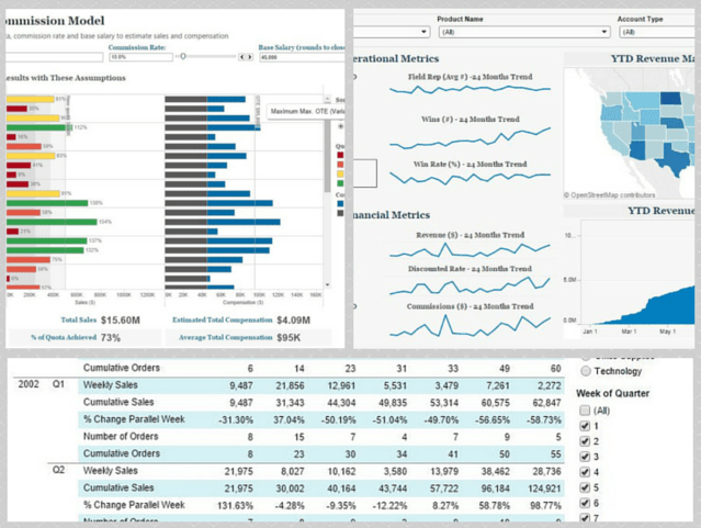 Business-Intelligence-Analytics_Tableau Software
