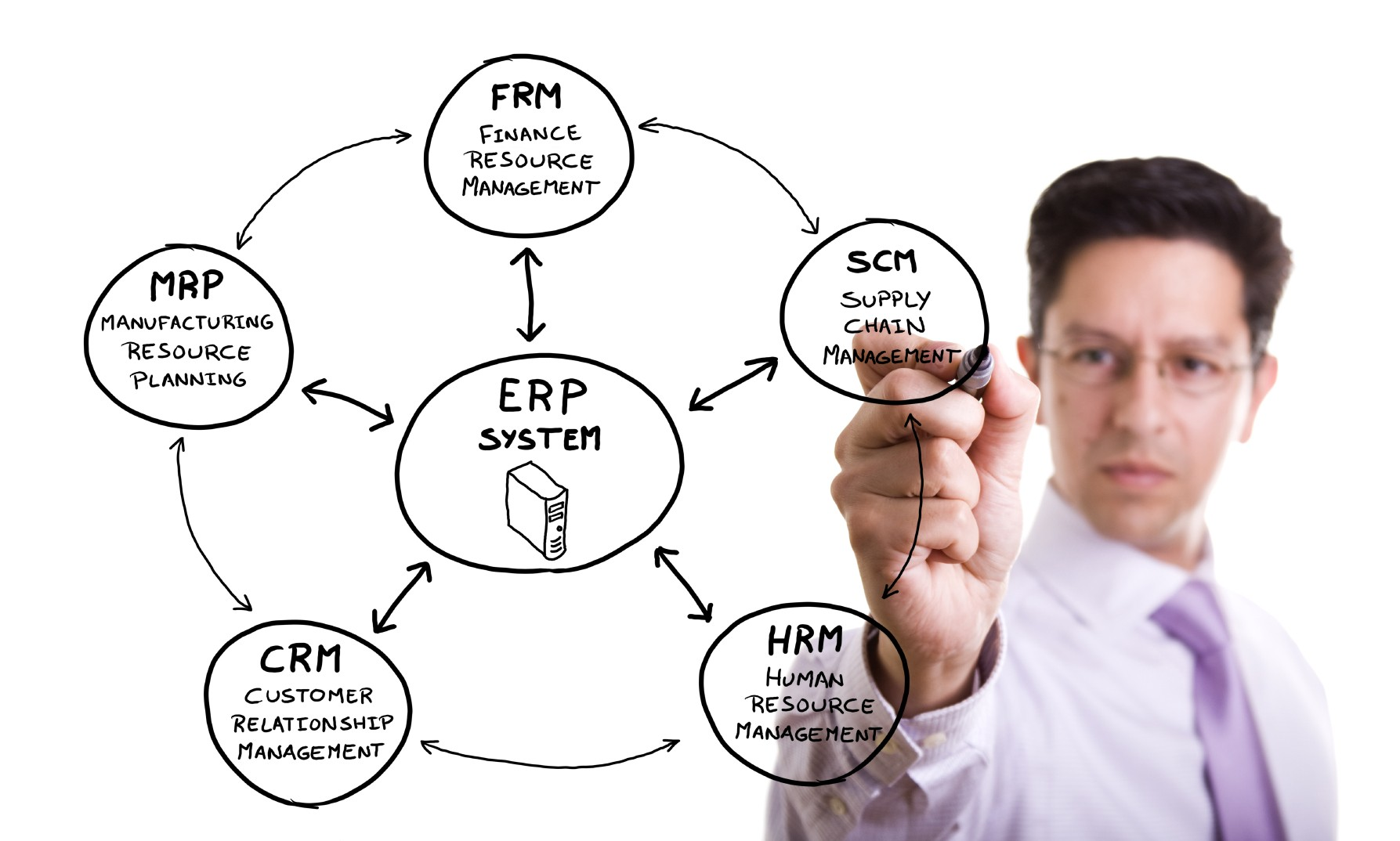 ERP_system