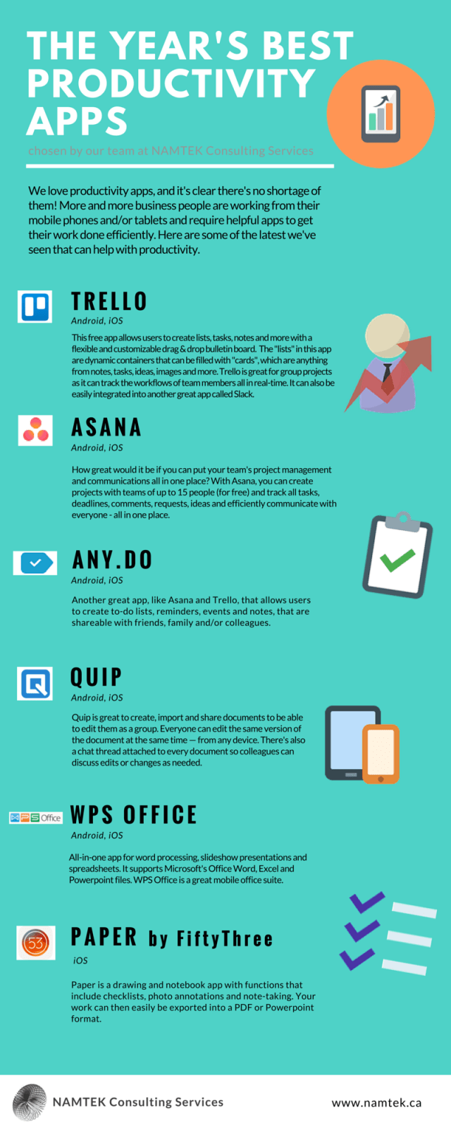 productivity apps infographic