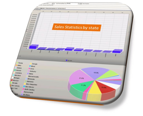 erp wizard business intelligence software dashboard