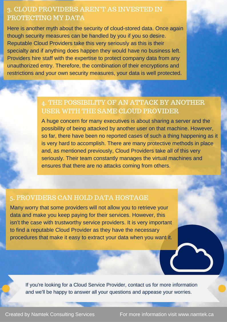 cloud-myths2
