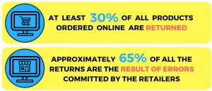 statistics online return