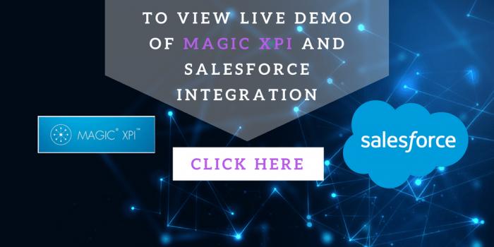 Magic-xpi Integration Platform